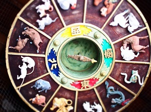 Board of 12 signs of the Chinese zodiac